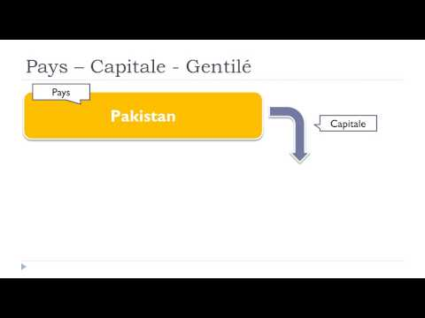 Learn the countries in French #Pakistan