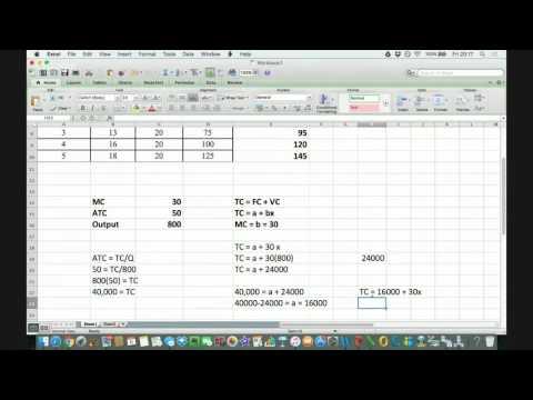 Microeconomics Multiple Choice Questions Walk Through