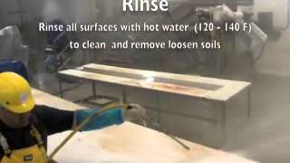 Download Sanitation Food Processing Plants Video