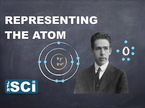Representing the Atom: Bohr Rutherford and Lewis Diagrams