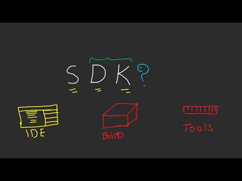 What is SDK? - Software Development Kit