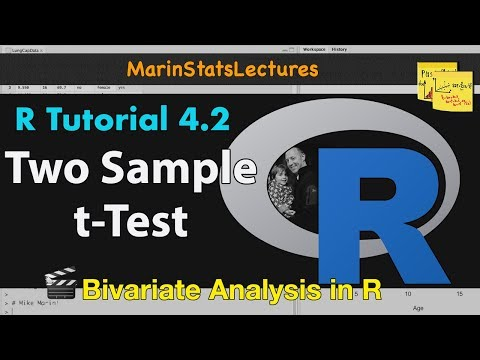 Two-Sample t Test in R: Independent Groups (R Tutorial 4.2)