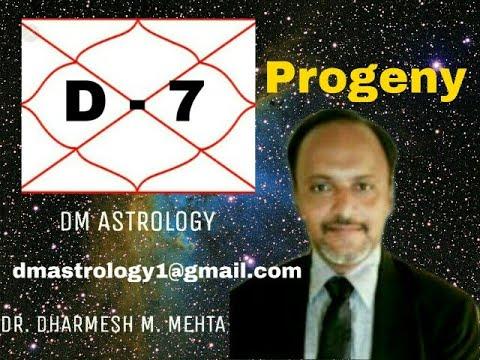 D7 Saptamansh chart in Vedic Astrology by Dr Dharmesh M Mehta