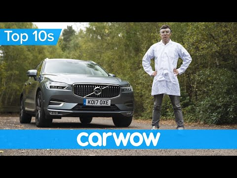 How to test drive a car like a pro   Top 10s
