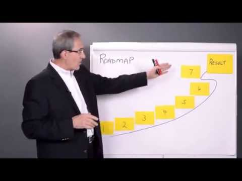 Leader's Roadmap