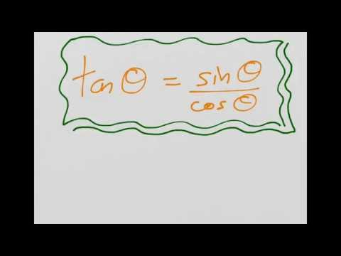Proving the tanθ = sinθ / cosθ trigonometric identity
