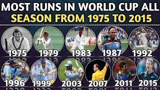 ICC World Cup Most Runs In All Season From 1975 To 2015 | Highest Runs Scorer All Season  World Cup