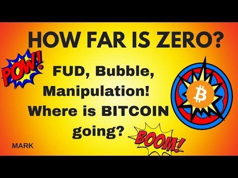 Bitcoin - How Low Is Zero? BTC Price Prediction