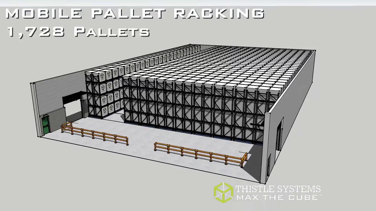 Mobile Pallet Racking