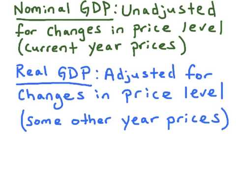 NB2. Real GDP and Nominal GDP