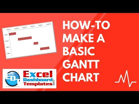 How-to Make a Basic Gantt Chart in Excel