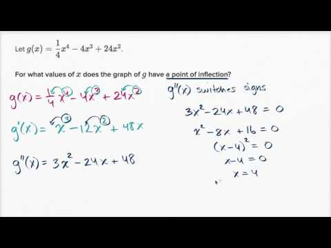 Inflection points (algebraic) | AP Calculus AB | Khan Academy