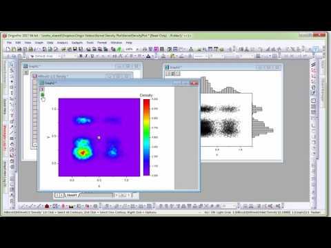 Kernel Density Plot