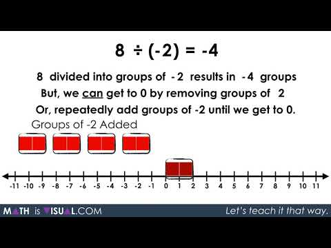 Visualizing Integer Division - Positive Number Divided by a Negative Number Concretely