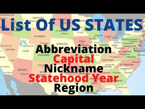 List Of United States With Abbreviation, Capital, Nickname, Statehood Year & Region