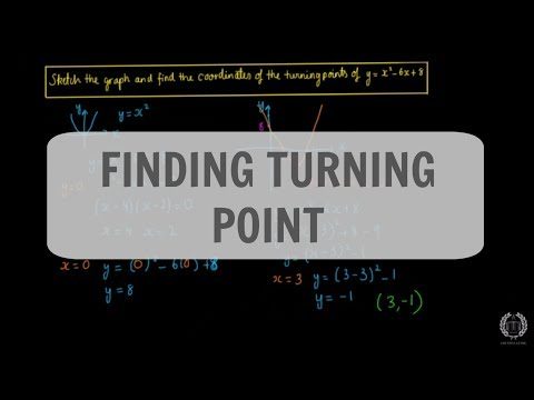 AS Level New Pure Mathematics | Finding Turning Point