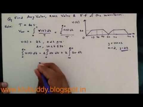 AC Waveform  - RMS and AVG Value KTU Important Problem 1