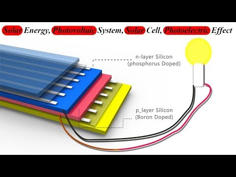 Solar Energy, Photovoltaic System, Solar Cell, Photoelectric Effect, What is it?