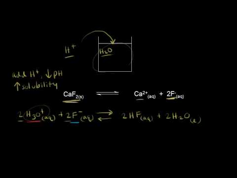 Solubility and the pH of the solution | Chemistry | Khan Academy