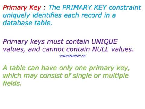 Primary Key, Foreign Key, NOT NULL, DEFAULT, UNIQUE, and CHECK   ||  Table Constraints in SQL