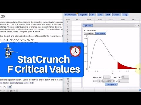 Finding F-distribution Critical Values using StatCrunch