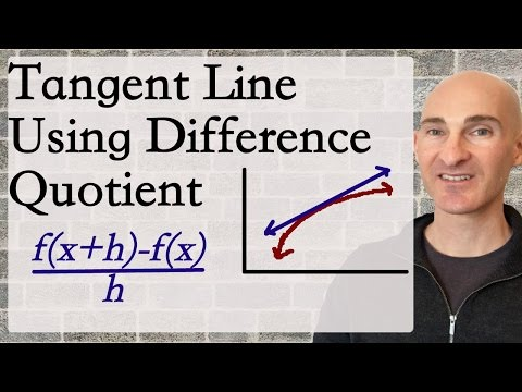 Tangent Line Using Difference Quotient
