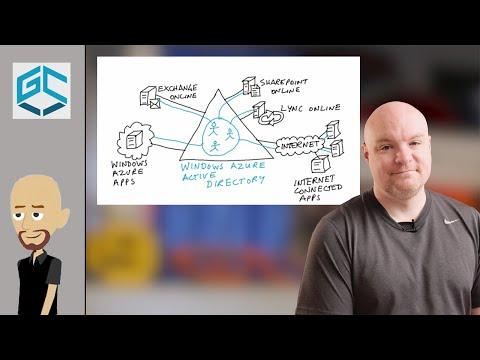 3 Power BI Scenarios to Understand Azure Active Directory Better