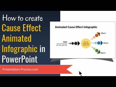 Animated Cause Effect Infographic in PowerPoint