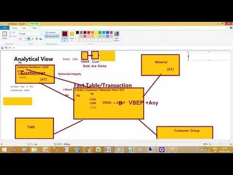 Creation Of Views Calculation View | SAP HANA & SAP BW on HANA Tutorial For Beginners
