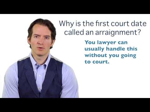 Why is the first court date called an arraignment?