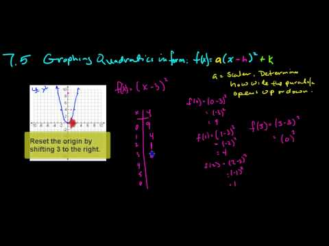 7.5 Graphing form part 2