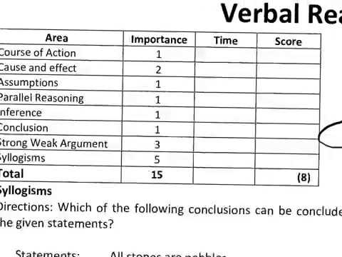 MBA CET 2018. Verbal Critical Reasoning 15 marks.