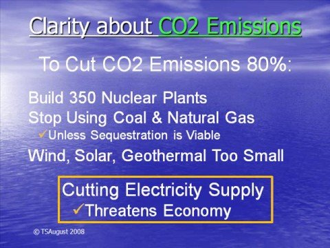 Energy Clarity CO2 Emissions