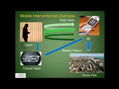 My smartphone can do…what?  mHealth and the future of Mental Health Care