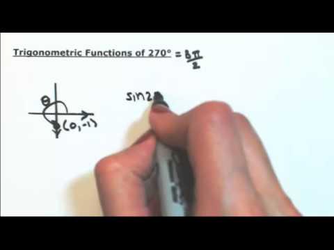 Trigonometric functions of 270°