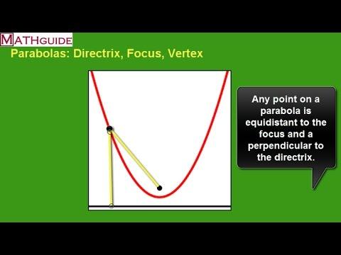 Parabolas: Directrix, Focus, Vertex
