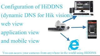 Remote view setup of HiDDNS for web, application and mobile