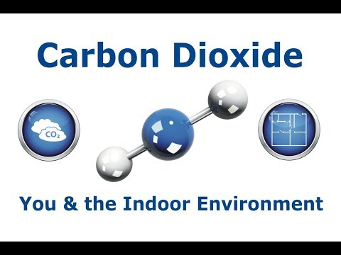 Carbon Dioxide, You & the Indoor Environment