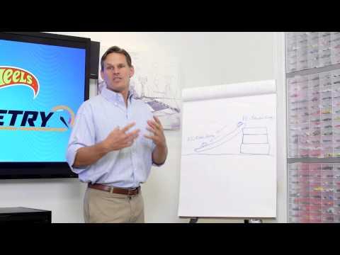 Unit 1, Speed Ramps: Explain   Hot Wheels Speedometry   Hot Wheels   Mattel