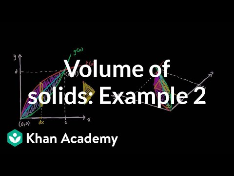 Volume with cross sections: triangle | AP Calculus AB | Khan Academy