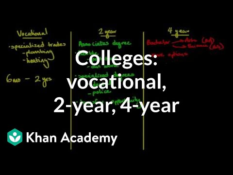 Comparing vocational vs 2 year vs 4 year colleges