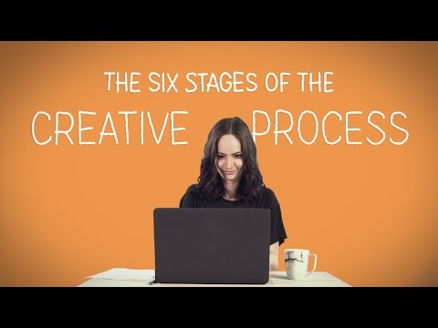 The Six Stages of the Creative Process | CharliMarieTV