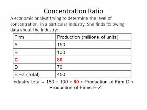 Calculating the Concentration Ratio.wmv