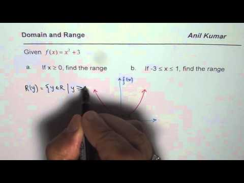 Find Range of a Quadratic  Function for Given Domain