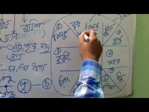 Astrology class in Bengali