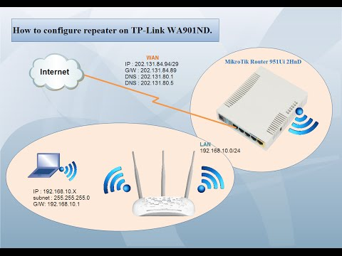 How to configure repeater on TP Link WA901ND