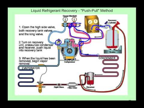 Commercial Refrigeration Push Pull Liquid Recovery