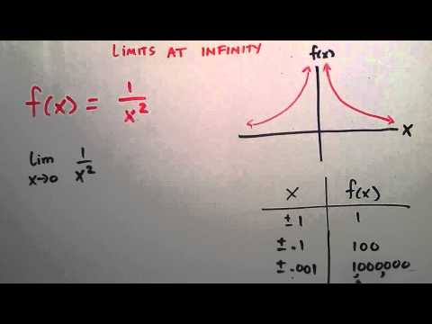 Limits at Infinity , Calculus 1 , Lesson 4