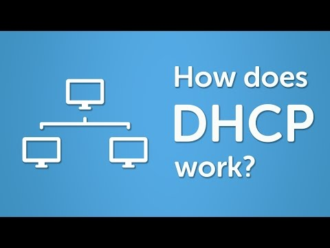 DHCP Explained | Step by Step