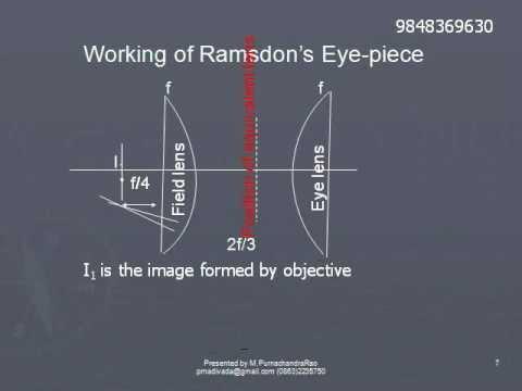 02.04 Eyepieces